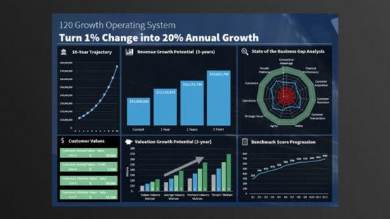 120 Growth Catalyst